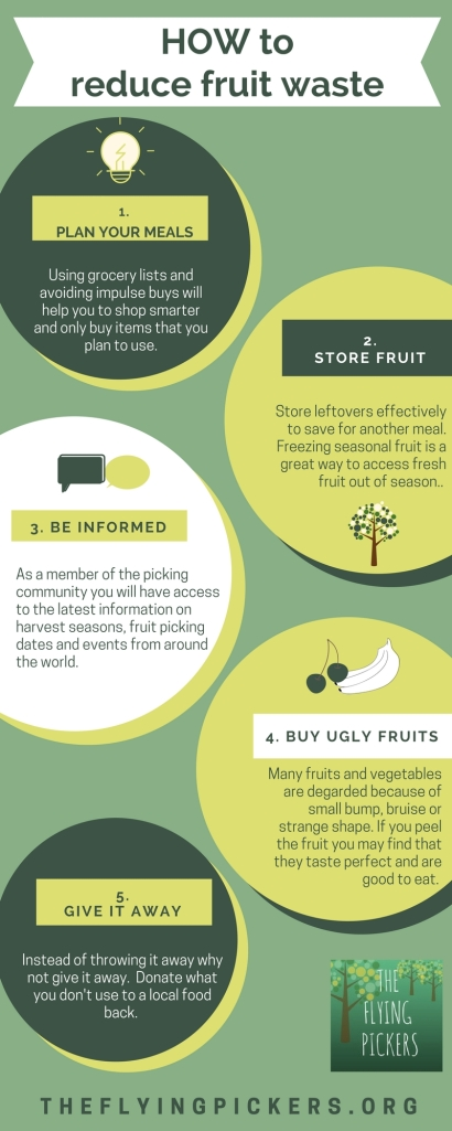reduce-fruit-waste
